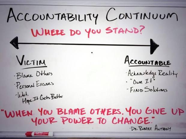 Accountability-Continuum